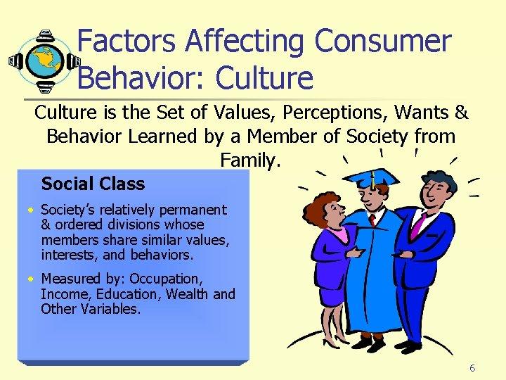 Factors Affecting Consumer Behavior: Culture is the Set of Values, Perceptions, Wants & Behavior