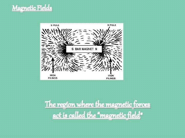"""Magnetic Fields The region where the magnetic forces act is called the """"magnetic field"""""""