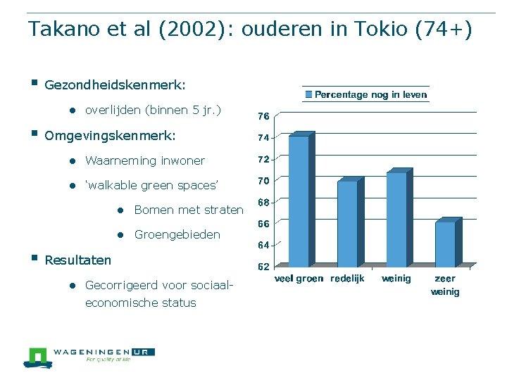 Takano et al (2002): ouderen in Tokio (74+) § Gezondheidskenmerk: ● overlijden (binnen 5