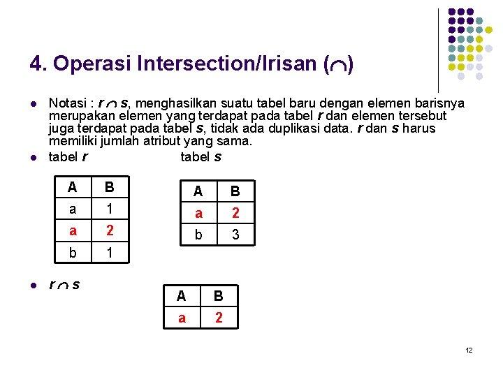 4. Operasi Intersection/Irisan ( ) l l l Notasi : r s, menghasilkan suatu