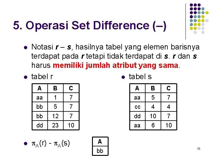 5. Operasi Set Difference (–) l l l Notasi r – s, hasilnya tabel