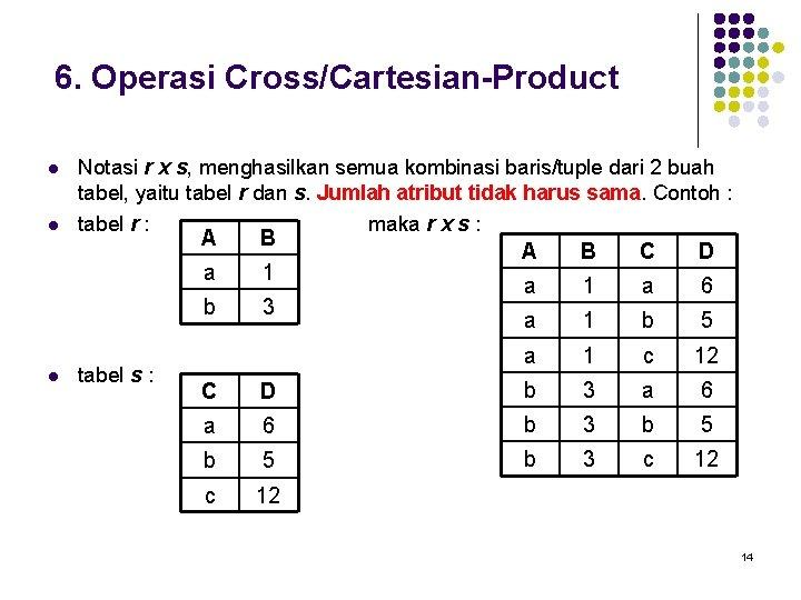 6. Operasi Cross/Cartesian-Product l l l Notasi r x s, menghasilkan semua kombinasi baris/tuple
