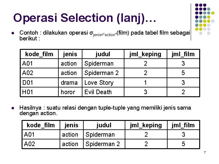 """Operasi Selection (lanj)… l Contoh : dilakukan operasi σjenis=""""action""""(film) pada tabel film sebagai berikut"""