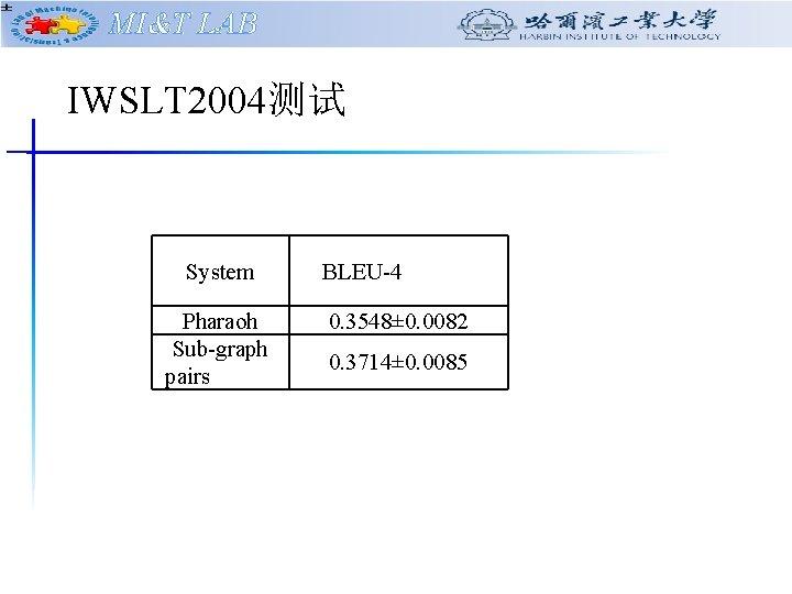 MI&T LAB IWSLT 2004测试 System Pharaoh Sub-graph pairs BLEU-4 0. 3548± 0. 0082 0.