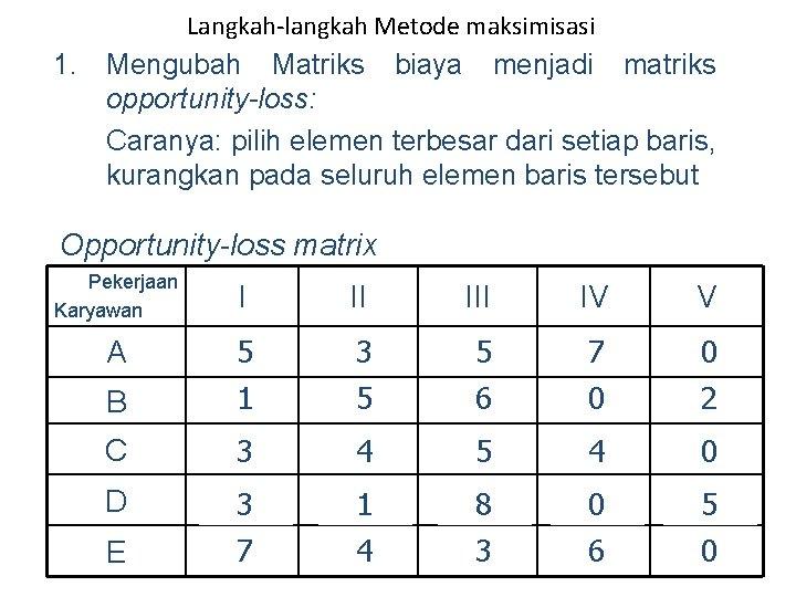 Langkah-langkah Metode maksimisasi 1. Mengubah Matriks biaya menjadi matriks opportunity-loss: Caranya: pilih elemen terbesar