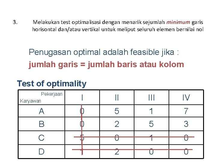 3. Melakukan test optimalisasi dengan menarik sejumlah minimum garis horisontal dan/atau vertikal untuk meliput