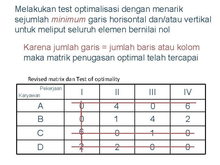 Melakukan test optimalisasi dengan menarik sejumlah minimum garis horisontal dan/atau vertikal untuk meliput seluruh