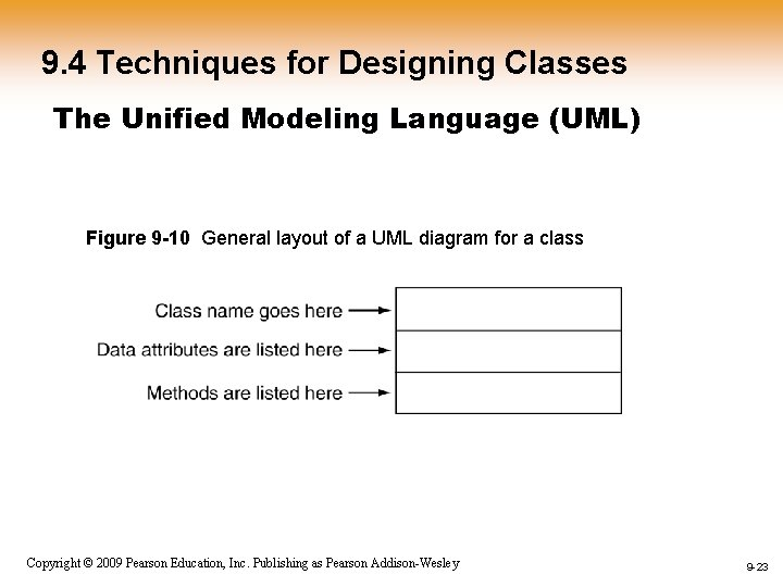 9. 4 Techniques for Designing Classes The Unified Modeling Language (UML) Figure 9 -10