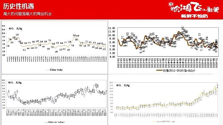 2011 -01 2011 -03 2011 -05 2011 -07 2011 -09 2011 -11 2012 -03