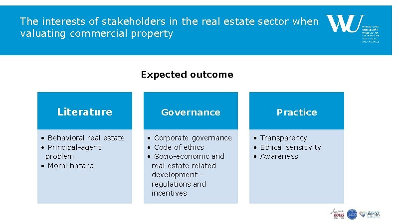 The interests of stakeholders in the real estate sector when valuating commercial property Expected