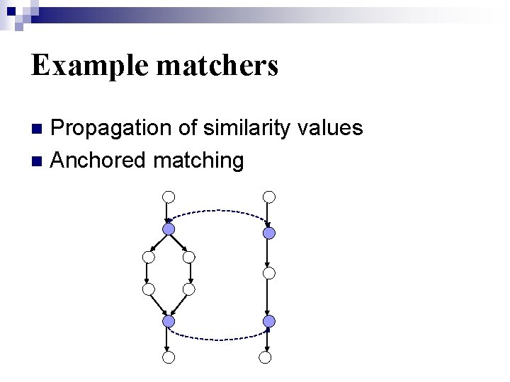 Example matchers Propagation of similarity values n Anchored matching n