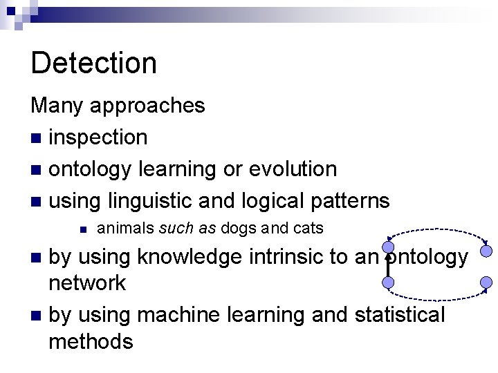 Detection Many approaches n inspection n ontology learning or evolution n using linguistic and