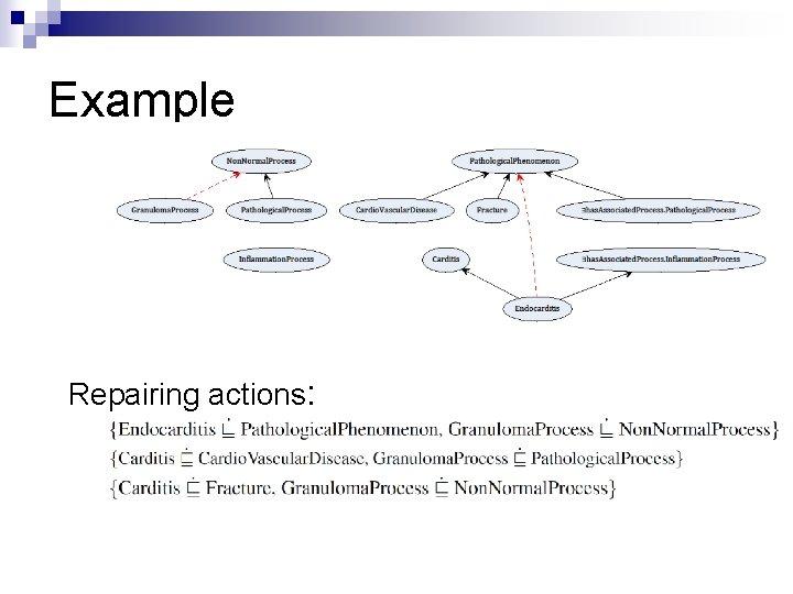 Example Repairing actions: