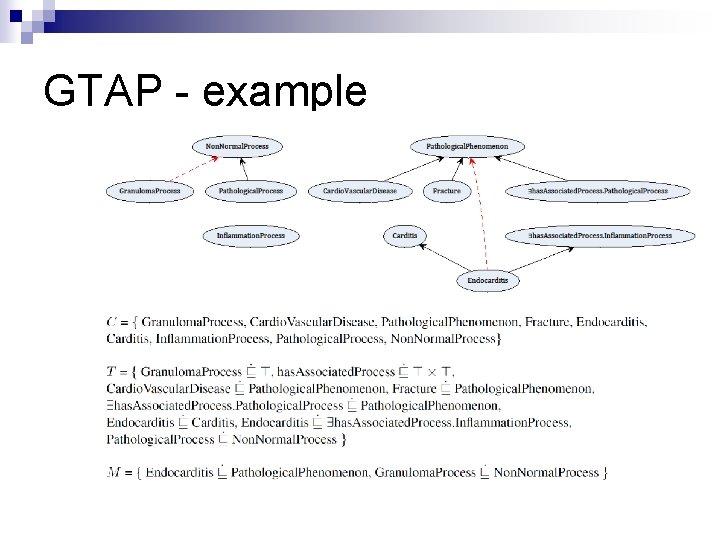GTAP - example