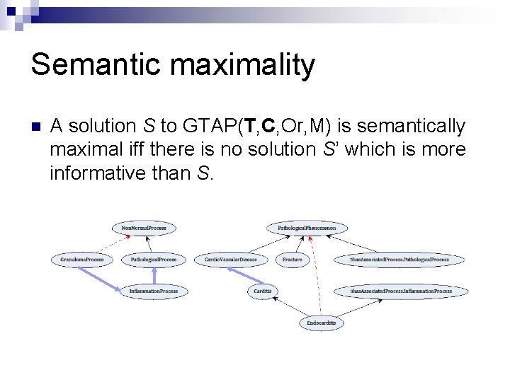 Semantic maximality n A solution S to GTAP(T, C, Or, M) is semantically maximal