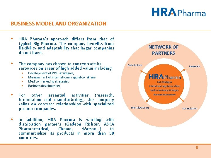 BUSINESS MODEL AND ORGANIZATION • • HRA Pharma's approach differs from that of typical