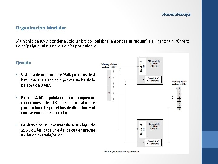 Memoria Principal Organización Modular Si un chip de RAM contiene solo un bit por