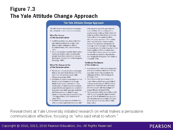 Figure 7. 3 The Yale Attitude Change Approach Researchers at Yale University initiated research