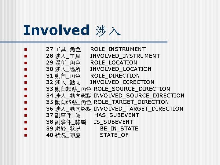 Involved 涉入 n n n n 27 具_角色 ROLE_INSTRUMENT 28 涉入_ 具 INVOLVED_INSTRUMENT 29