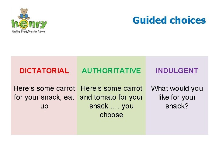"""Guided choices """"Eat up your DICTATORIAL carrot. """" """"Here's some carrot """"What would you"""