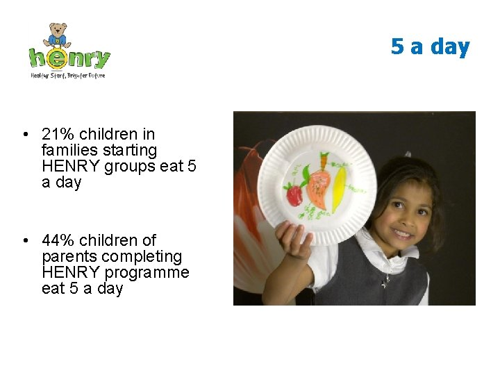5 a day • 21% children in families starting HENRY groups eat 5 a