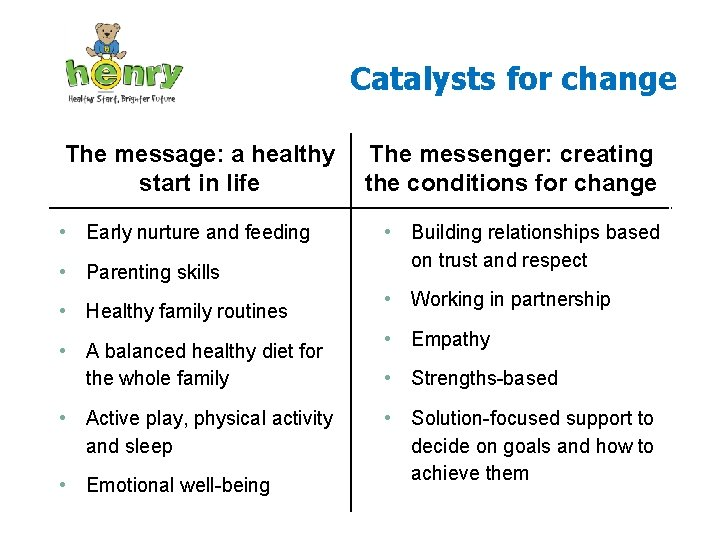 Catalysts for change The message: a healthy start in life The messenger: creating the