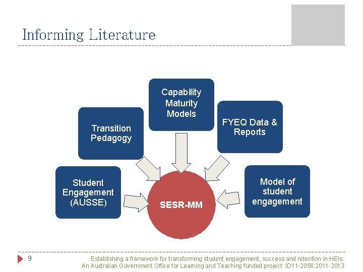 Informing Literature Capability Maturity Models Transition Pedagogy Student Engagement (AUSSE) 9 SESR-MM FYEQ Data
