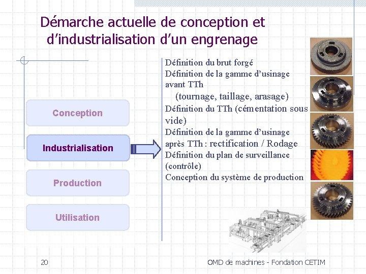 Démarche actuelle de conception et d'industrialisation d'un engrenage Définition du brut forgé Définition de