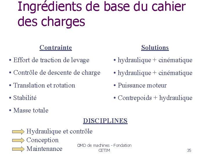Ingrédients de base du cahier des charges Contrainte Solutions • Effort de traction de