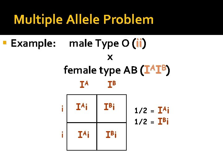 Multiple Allele Problem male Type O (ii) ii x female type AB (IAIB) Example: