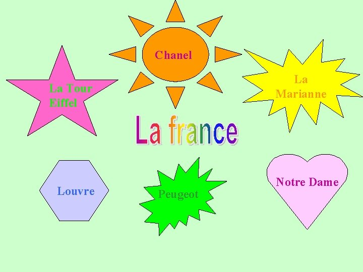Chanel La Marianne La Tour Eiffel Louvre Peugeot Notre Dame