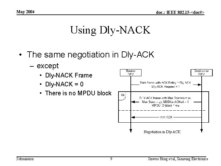 May 2004 doc. : IEEE 802. 15 -<doc#> Using Dly-NACK • The same negotiation