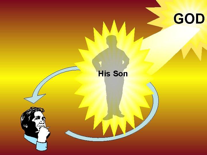 GOD His Son