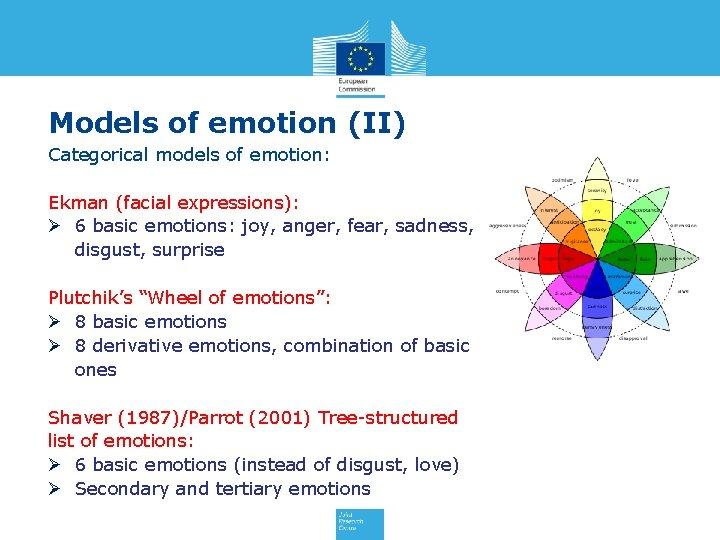 Models of emotion (II) Categorical models of emotion: Ekman (facial expressions): Ø 6 basic