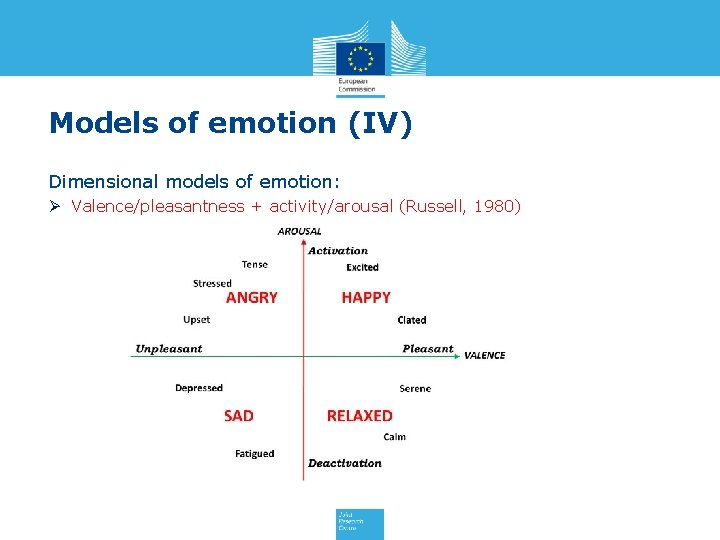 Models of emotion (IV) Dimensional models of emotion: Ø Valence/pleasantness + activity/arousal (Russell, 1980)
