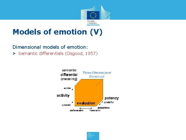 Models of emotion (V) Dimensional models of emotion: Ø Semantic differentials (Osgood, 1957)