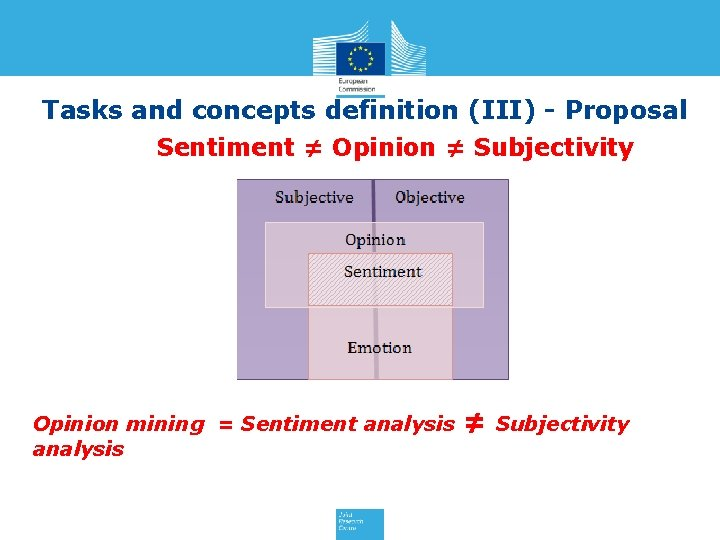Tasks and concepts definition (III) - Proposal De Sentiment ≠ Opinion ≠ Subjectivity Opinion