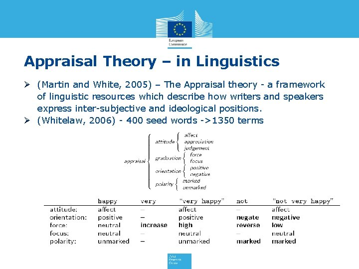 Appraisal Theory – in Linguistics Ø (Martin and White, 2005) – The Appraisal theory