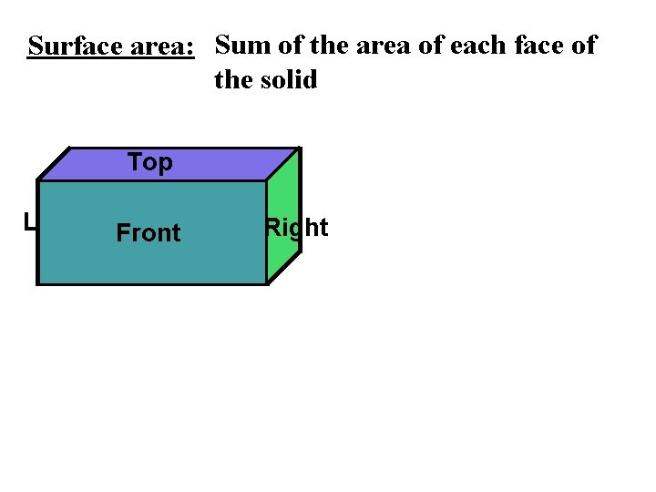 Surface area: Sum of the area of each face of the solid Left Top