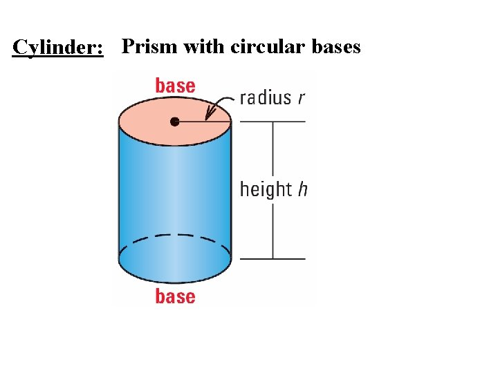 Cylinder: Prism with circular bases