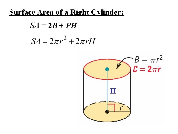 Surface Area of a Right Cylinder: SA = 2 B + PH H