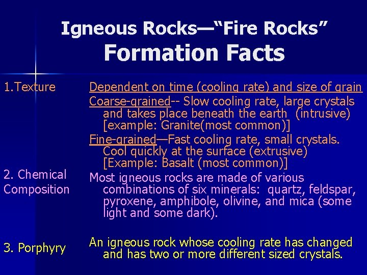 """Igneous Rocks—""""Fire Rocks"""" Formation Facts 1. Texture 2. Chemical Composition 3. Porphyry Dependent on"""
