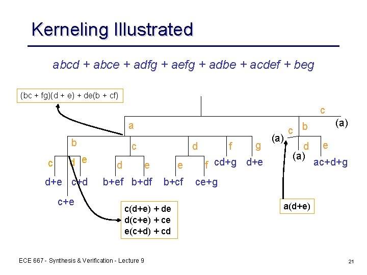 Kerneling Illustrated abcd + abce + adfg + aefg + adbe + acdef +