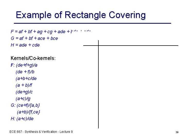 Example of Rectangle Covering F = af + bf + ag + cg +