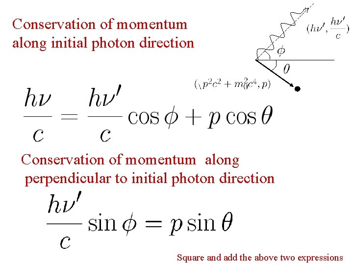 Conservation of momentum along initial photon direction Conservation of momentum along perpendicular to initial