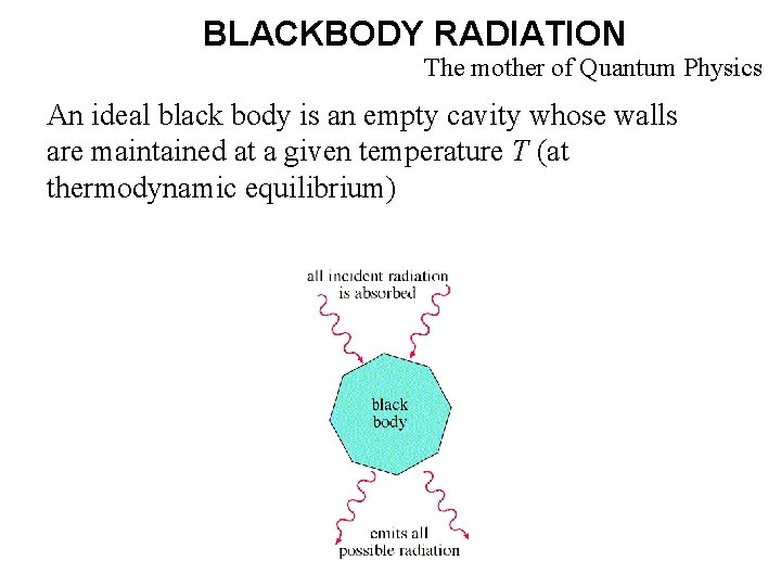 BLACKBODY RADIATION The mother of Quantum Physics An ideal black body is an empty