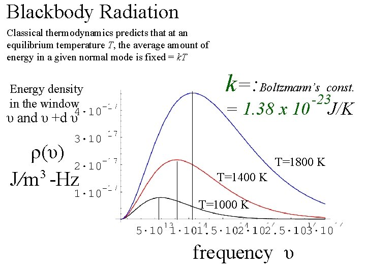 Blackbody Radiation Classical thermodynamics predicts that at an equilibrium temperature T, the average amount