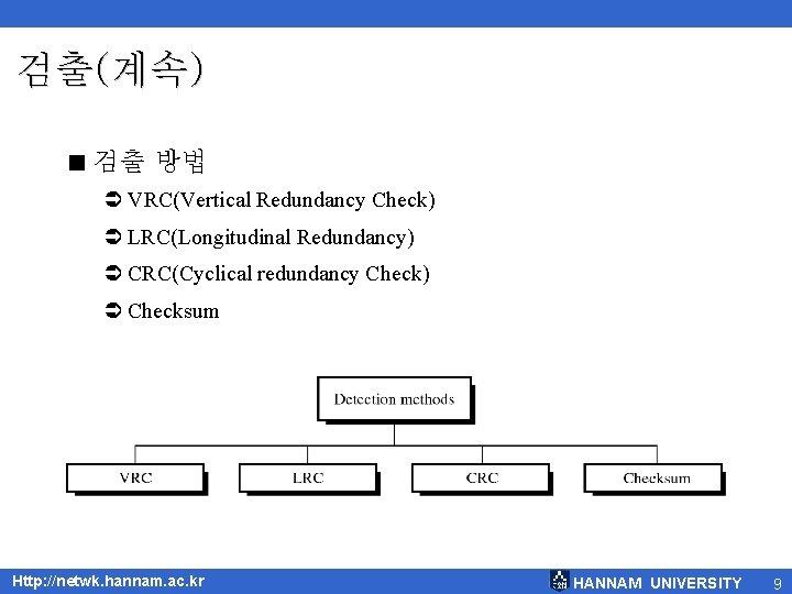 검출(계속) < 검출 방법 Ü VRC(Vertical Redundancy Check) Ü LRC(Longitudinal Redundancy) Ü CRC(Cyclical redundancy