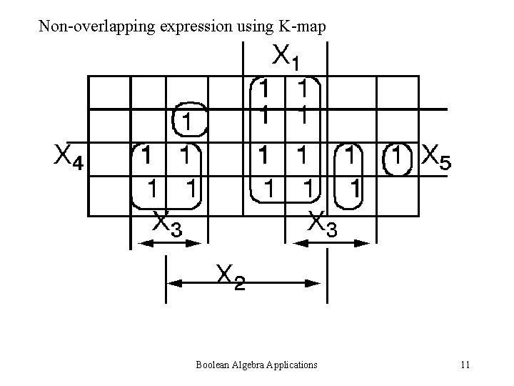 Non-overlapping expression using K-map Boolean Algebra Applications 11