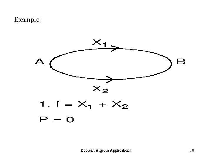 Example: Boolean Algebra Applications 18